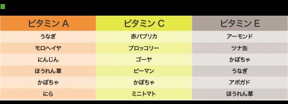 V_ACE-01